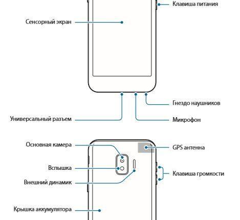 Samsung-Galaxy-J2-Core (1)
